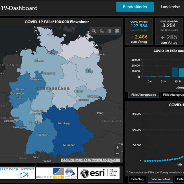 COVID19-Dashboard des Robert Koch Instituts (RKI) am 15.04.2020